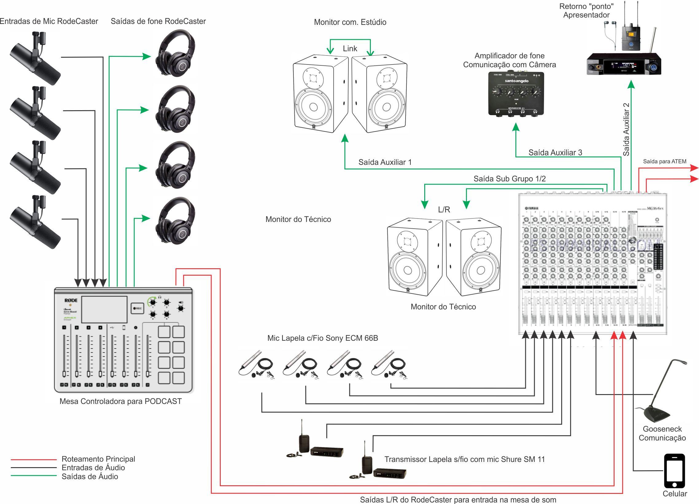 WORKFLOW audio